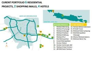 Metland-Property-Rumah-Idaman-Investasi-Masa-Depan